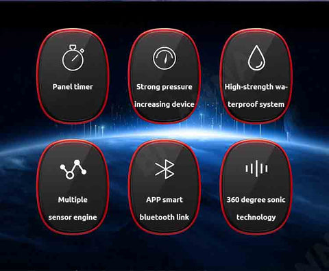 lelo f1s features