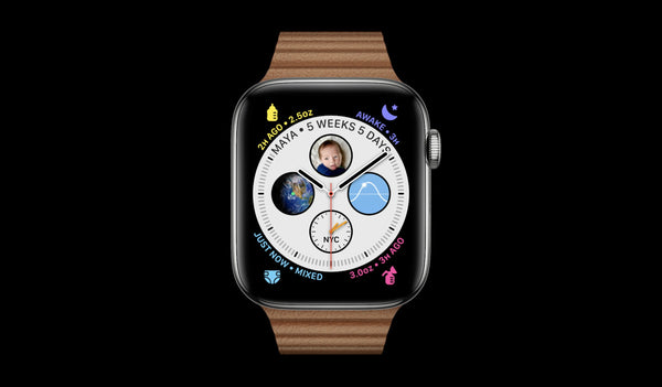 watchos 7 new watch face