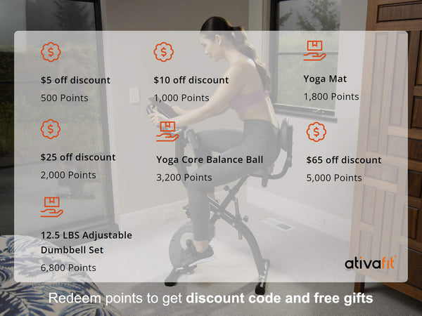 Ativafit-check the points