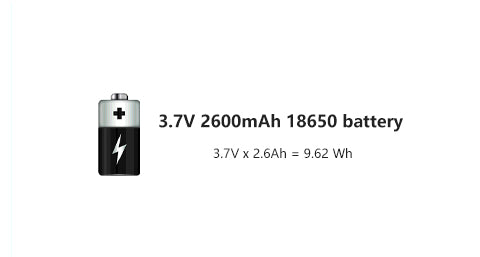 18650 Li-ion Battery Energy rated in Wh - Battery runtime - SkyGenius Blog