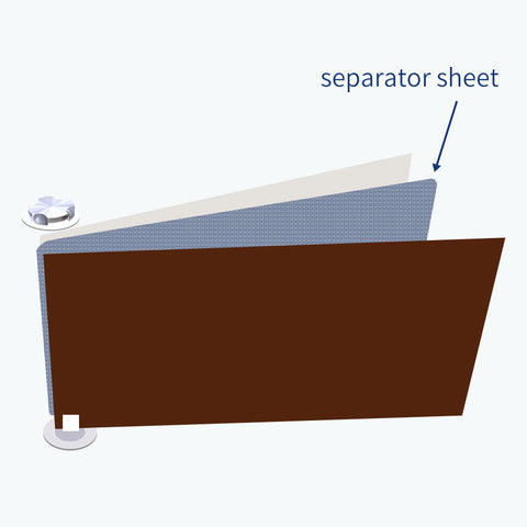 Separator prevents electrodes from touching each other - 18650 li-ion battery