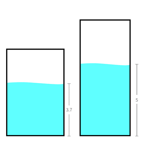bottom area size and water level - SkyGenius Blog