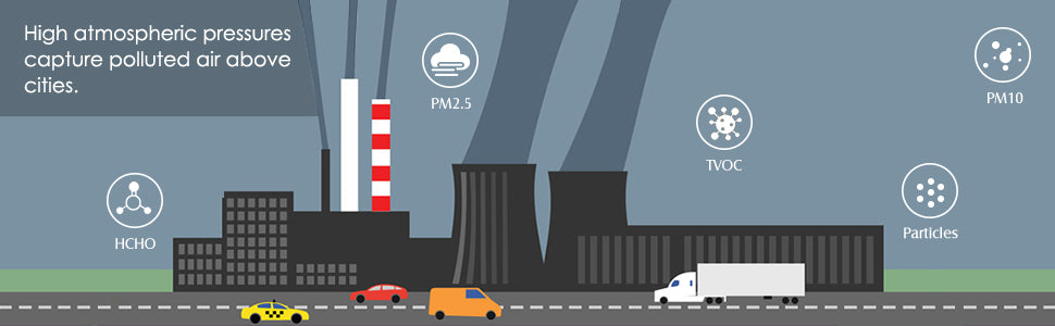 Pollutants in the city